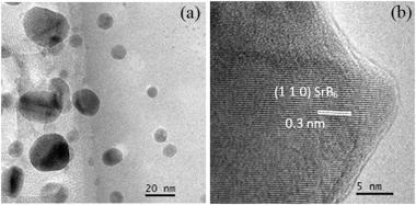 Mechanochemistry and Reactivity of Materials | Instituto de