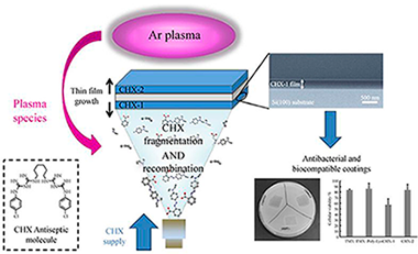 Nanostructured Functional Materials   Instituto de Ciencia de