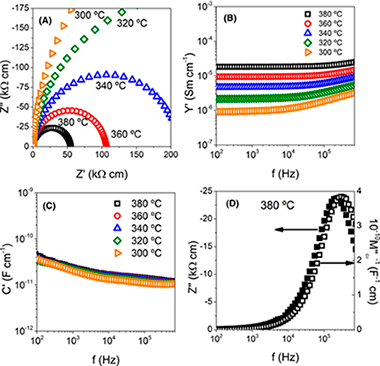 Mechanochemistry And Reactivity Of Materials Instituto De